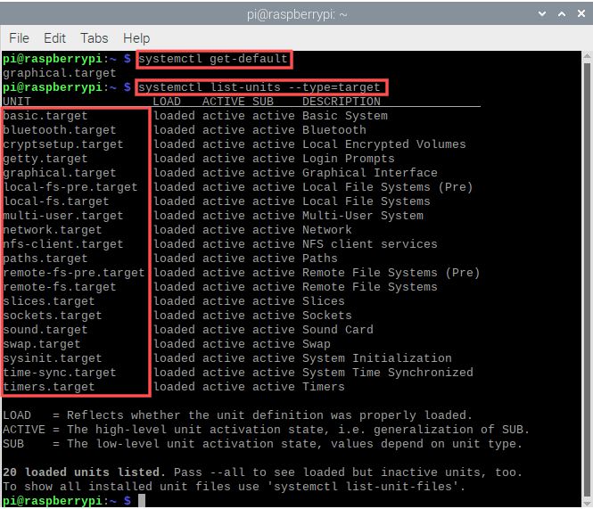 Terminal screenshot that shows the output of the systemctl list-units --type=target command. This lists the available Systemd targets on your system.